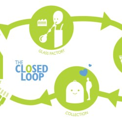 A Circular Economy: turning waste into valuable resources
